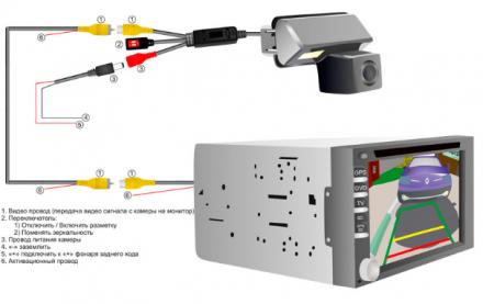 Как подключить камеру заднего вида к магнитоле?